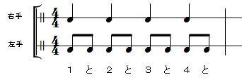 8分音符の説明その3