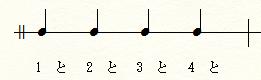 4分音符のカウント