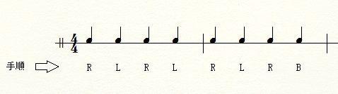 音符とは別の記号で手順を表すケース