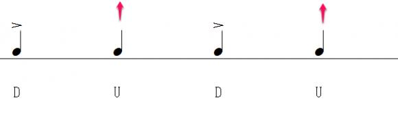 アクセントの楽譜、右手を上げるタイミングを明示