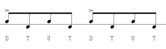 アクセントの楽譜、ストローク種類付き