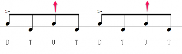 アクセントの楽譜、左右の順番と右手を上げるタイミングを明示