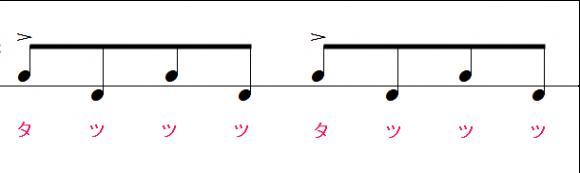 アクセントの楽譜